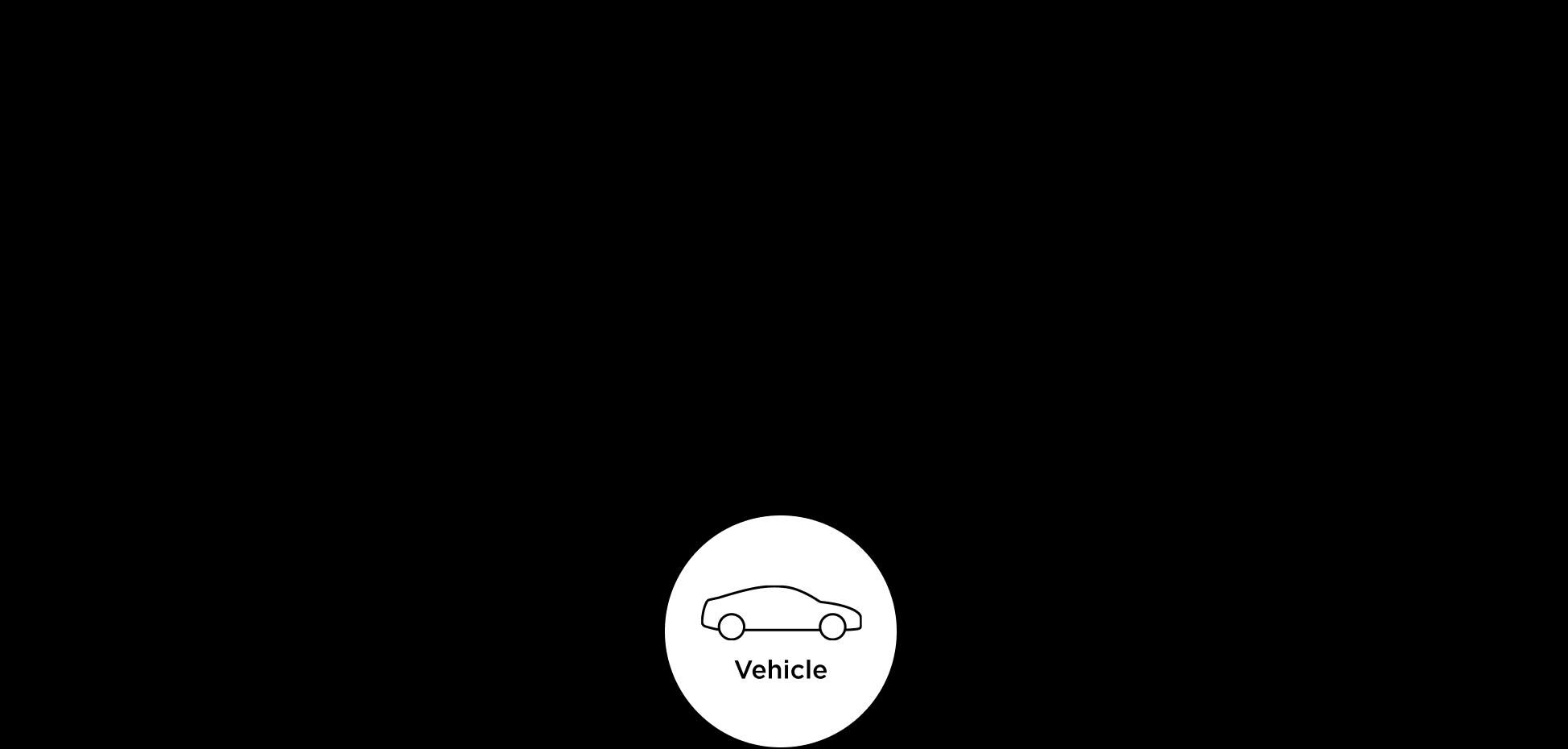 levels of vehicle autonomous driving sae